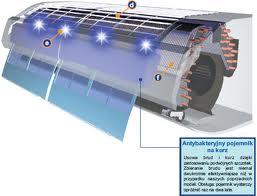 Klimatyzator z filtrami automatycznie czyszczącymi się i filtrem UV przeciw pleśni, bakterii, roztoczy i pleśni